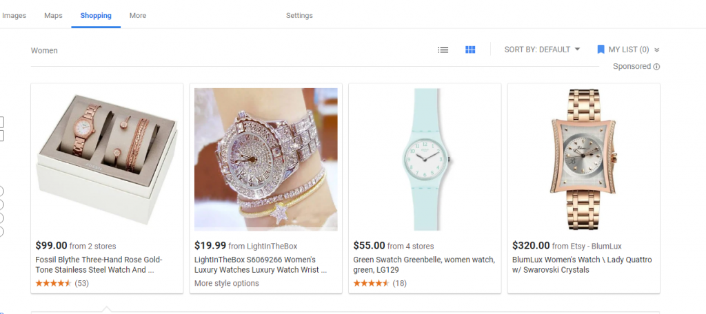 Google Shopping Ads, Google Display Ads, Google Ads